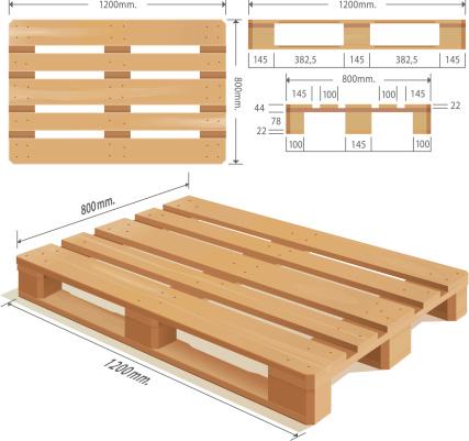 standard wood pallet height 3